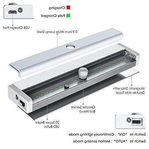 LED Closet Sensor Lighting 20 Rechargeable Closet Lights Wireless Magnetic on Stairs Light Counter Drawer Hallway, Pack